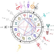 Rupaul Birth Chart Astrology And Natal Chart Of Alaska Thunderfuck 5000 Born