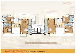 house plans and design india punjab