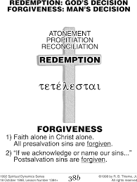 bibledoctrineresource org acirc essay forgiveness of sins explained rbthieme org images illustrations redemptiongodsdecisionforgivenessmansdecision 38b gif