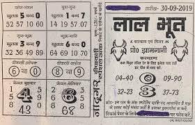 Satta Matka Book Stall Bazari Matka Charts Satta Matka Help