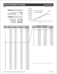 example loan amortization formulas in excel