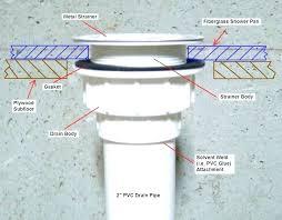 bathtub drain trap what size drain pipe for shower how to replace a bathroom drain large bathtub drain trap