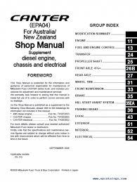 mitsubishi truck wiring diagram basic guide wiring diagram \u2022 Mitsubishi Split System Wiring Diagram mitsubishi truck wiring diagram rh ambrasta com mitsubishi mini split system wiring diagram mitsubishi mini truck wiring diagram
