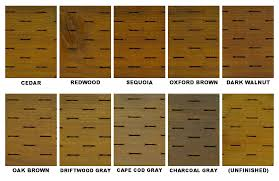 Messmers Uv Plus For Pressure Treated Wood