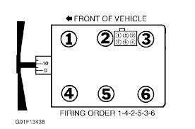 1998 ford ranger spark plug wire diagram 1998 1998 ford ranger firing order 4 0 4wd spark plug on 1998 ford ranger spark plug