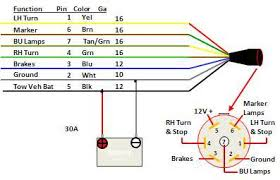tvplugwiring jpg gm trailer plug wiring diagram wiring diagram schematics 397 x 255
