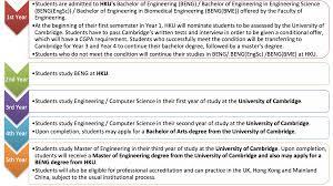 Admissions Information International Undergraduate