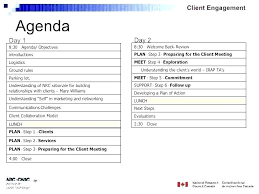 Business Meeting Planning Template Event Planning Checklist