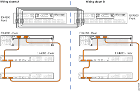 wiring closet diagram svrops structured cabling ex le connecting ex4500 member switches in a virtual chassis image number 4 of wiring closet diagram