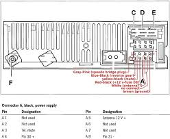 cdr 23 wiring diagram 986 forum for porsche boxster owners and in the sound system head unit amp dash door and rear speakers i have a question about the a plug on the cdr 23 hu i found a wiring diagram