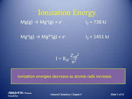 Periodic Table – Ionization Energies Energy is required to remove ...