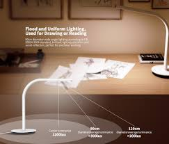Nissan B2b 15 Reviews B2b Media Philips Eyecare Smart Table Lamp 2 App Dimming 4 Lighting Scenes Xiaomi Ecosystem Product