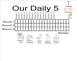 Daily 5 Rotation Chart Smart Exchange Usa Search Lessons By Keyword
