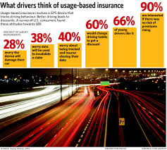 usage based insurance promises rate relief for ontario drivers the star