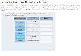 Solved Motivating Employees Through Job Design Job Design