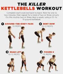 Kettlebell Exercise Chart Kettlebell Workout Chart Sport1stfuture Org