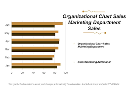 Marketing Department Org Chart Organizational Chart Sales Marketing Department Sales