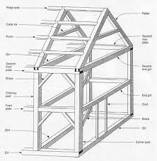 post beam construction. Plain Beam Post And Beam Framing Inside Construction F