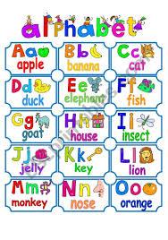Alphabet Chart Esl Worksheet By La Luna