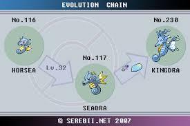 Pokemon Squirtle Evolution Chart Pokemon Life Water Type Pokemons