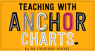 Common Core Anchor Charts Anchoring The Standards Teaching Documenting The Common