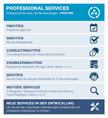Professional Other Words Professional Services Itris Informatik