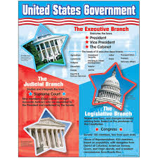 Three Branches Of Government Chart United States Government Learning Chart
