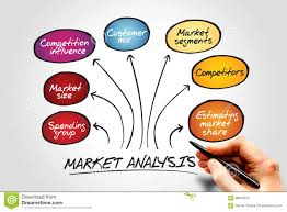 Market Analysis Market Analysis Stock Illustration Illustration Of Marketing 24 7