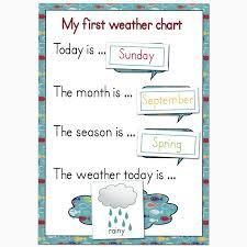 Weather Chart Free Printable