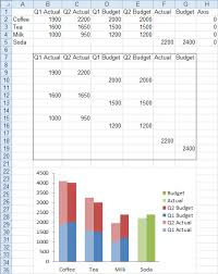 How To Draw A Column Chart In Excel 2007 Clustered And Stacked Column And Bar Charts Peltier Tech Blog