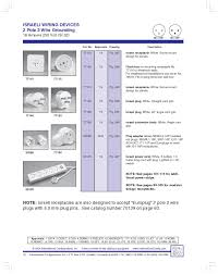 i sl32 sll approved outlet socket receptacle 16 associated products 2 view print