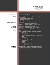 Free Resume Parser Download Anthem Essay Contest Essays A View