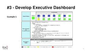 Luxury Project Status Report Dashboard Template Management ...