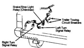 jeep xj headlight relay wiring diagram wiring diagram electrical component locator 1984 1991 jeep cherokee xjelectrical component locator 1984 1991 jeep cherokee