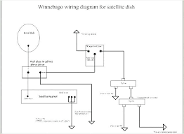 wiring diagram for cable internet wiring diagram mega satellite cable wiring diagram internet wiring diagram satellite satellite cable wiring diagram internet wiring diagram satellite