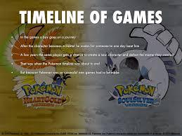 History Of Pokemon by Silver Villafan