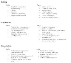 Skills On Resume Examples Computer Skills On Resume Sample Computer Extraordinary Computer Skills Resume Examples