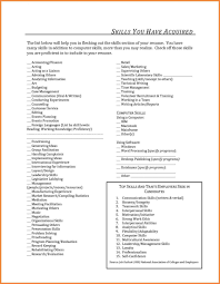 Interpersonal Skills Resume Interpersonal Skills Resume Examples Free Templatess Strong 28