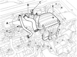 diy intake manifold removal for cleanup of carbon buildup refer to engine and transaxle assembly in this group 6 loosen the drain plug and drain the engine coolant remove the radiator cap to drain speed