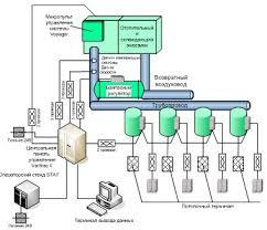 Курсовая Микропроцессорная система климат контроля коттеджа  Курсовая Микропроцессорная система климат контроля коттеджа схемы в