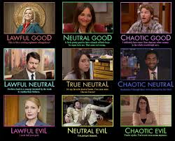 Character Alignment Charts Chaotic Neutral Characters