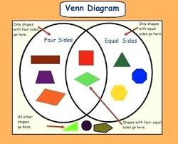 Venn Diagram Math Interactive Math Gr 4 6 Patterning