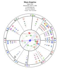 Couple Birth Chart Maya Angelou Natal Chart Astrology And Horoscopes By Eric