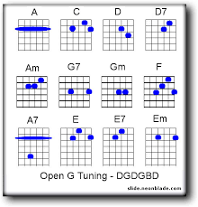Slide Guitar Alternate Tuning Chords