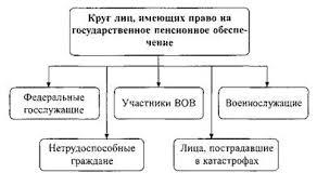 Шпаргалка Правовое обеспечение профессиональной деятельности  Шпаргалка Правовое обеспечение профессиональной деятельности ru