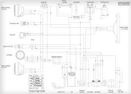 gy6 150cc wiring diagram new lambretta stator plate wiring diagram gy6 150cc wiring diagram awesome 50cc scooter wiring diagram trusted wiring diagram photos of gy6 150cc