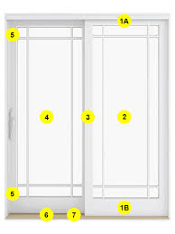 what are those door parts called marvin
