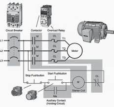 on off 3 phase motor connection control diagram electrical before examining the plc program for control of a three phase ac motor first we should consider a hard wired approach normally open pushbutton and close