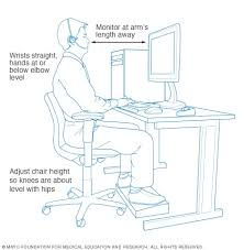 Table Chair Height Chart Office Ergonomics Your How To Guide Mayo Clinic
