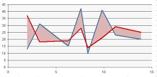 Two Color Xy Area Combo Chart Guest Post Peltier Tech Blog